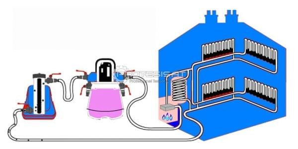 merkezi ısıtma sistemi petek temizliği