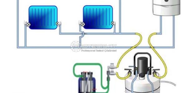 merkezi ısıtma sistemi temizliği